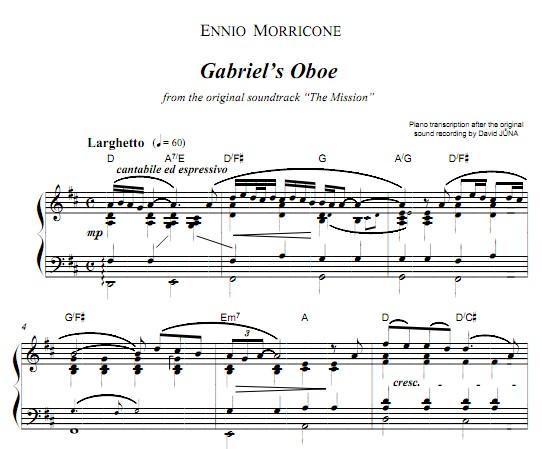 钢琴曲谱会跳舞的熊- s Oboe钢琴谱 界面预览 熊乐